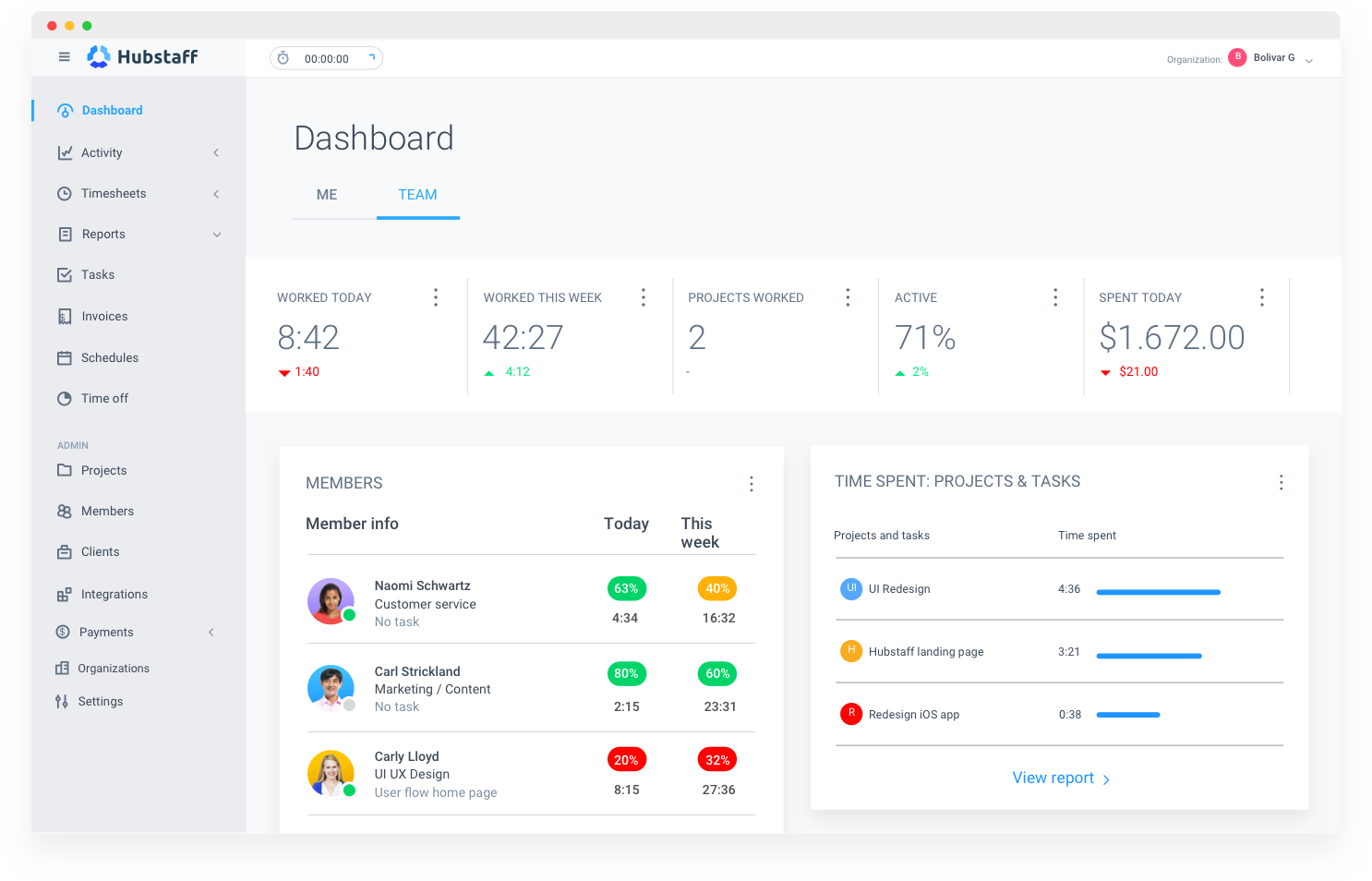 Hubstaff dashboard for detailed reporting