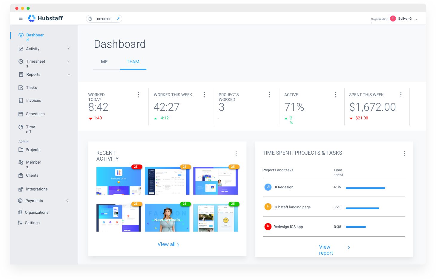 Hubstaff dashboard with employee screenshots
