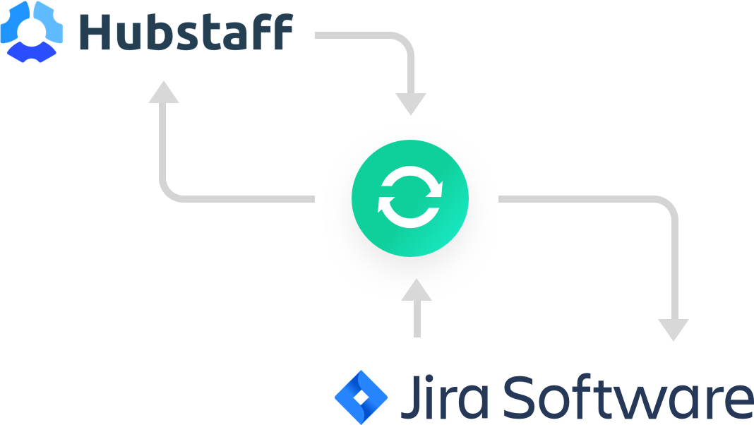 Jira time tracking integration