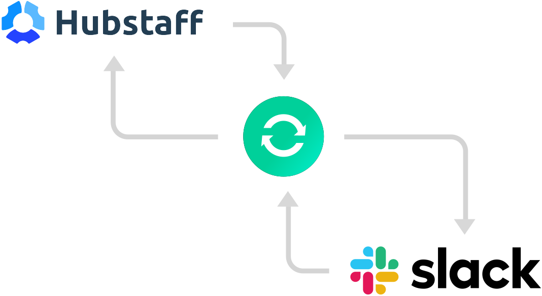 Slack time tracking integration